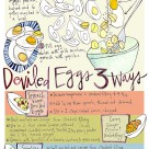 Deviled Eggs Infographic from Delicious Living