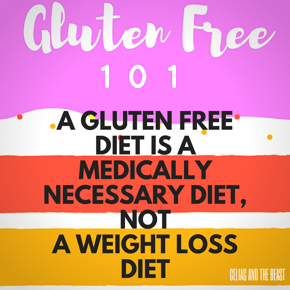 Celiac Disease Awareness Month Medically Necessary Diet